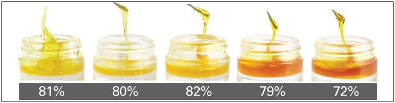 kopen van wietolie (thc-olie/cbd-olie) in nederland? tips, adviezen