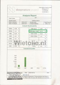 CBD-olie-olijfolie-Medihemp-6-procent-CBD-10-ml-analyserapport