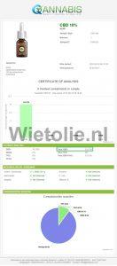 CBD-olie Azoth 10 procent CBD testrapport