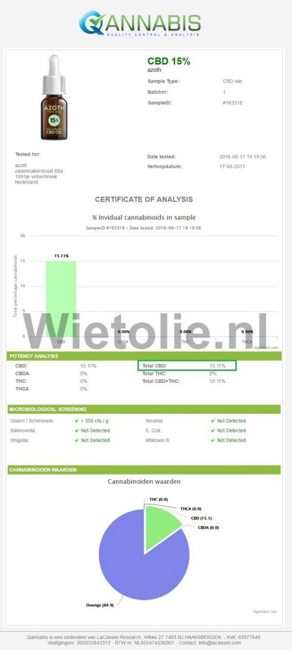 CBD-olie Azoth 15 procent CBD testrapport