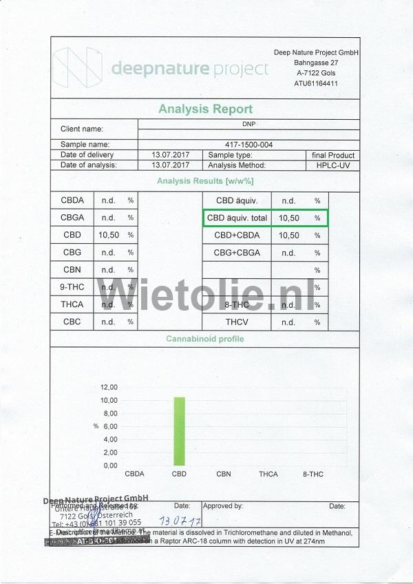 CBD-olie-biologisch-Medihemp-10-procent-CBD-10-ml-analyserapport
