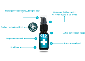 Dutch-Natural-Healing-CBD-active-plus-20-ml