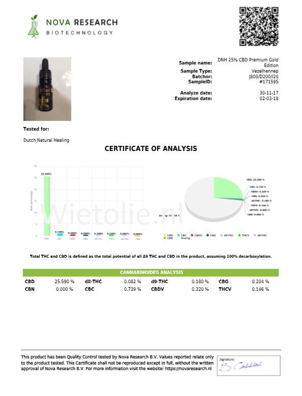 Testrapport CBD-olie DNH gold edition