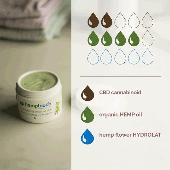 CBD-zalf Hemptouch – 50 ml (geirriteerde huid)
