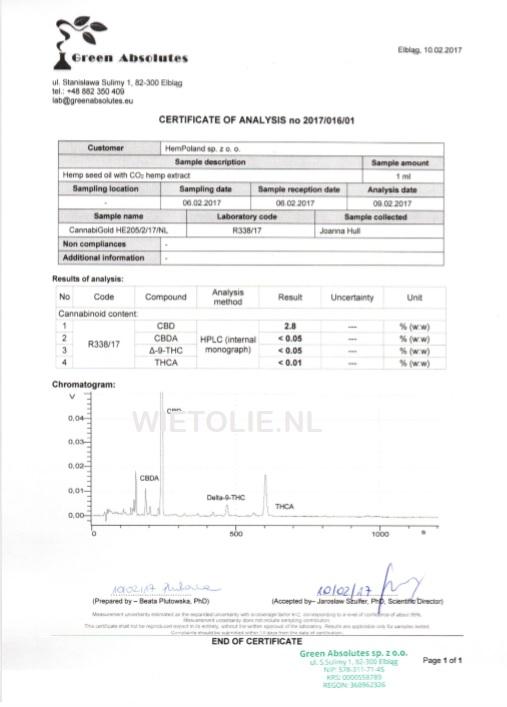 Testrapport CBD-olie Cannabigold Delicate