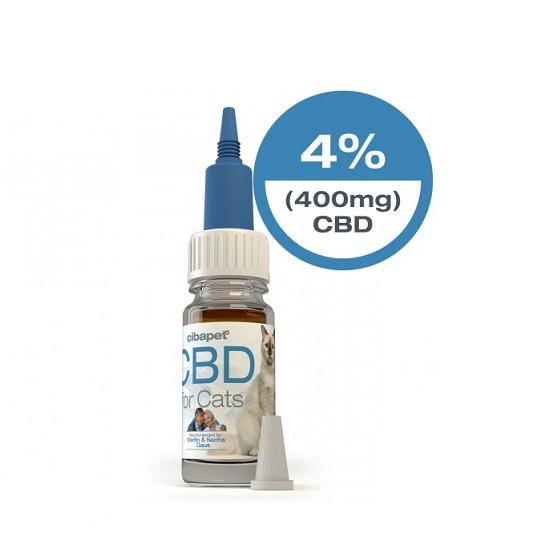 Cibapet CBD-olie Voor Katten Flesje Dopje Los