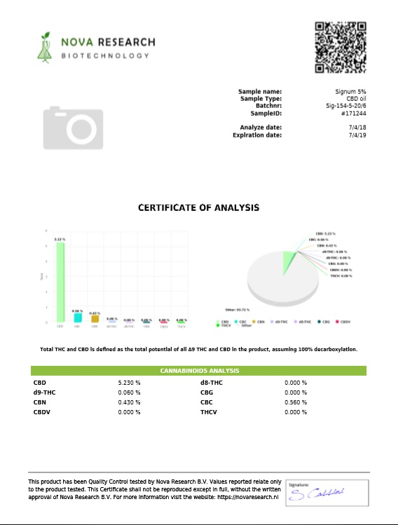 Signum analyserapport