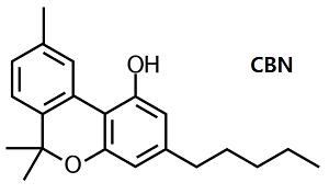 CBN molecuul